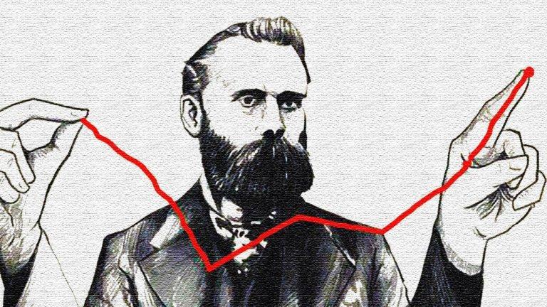Dow Theory (Teoria di Dow)