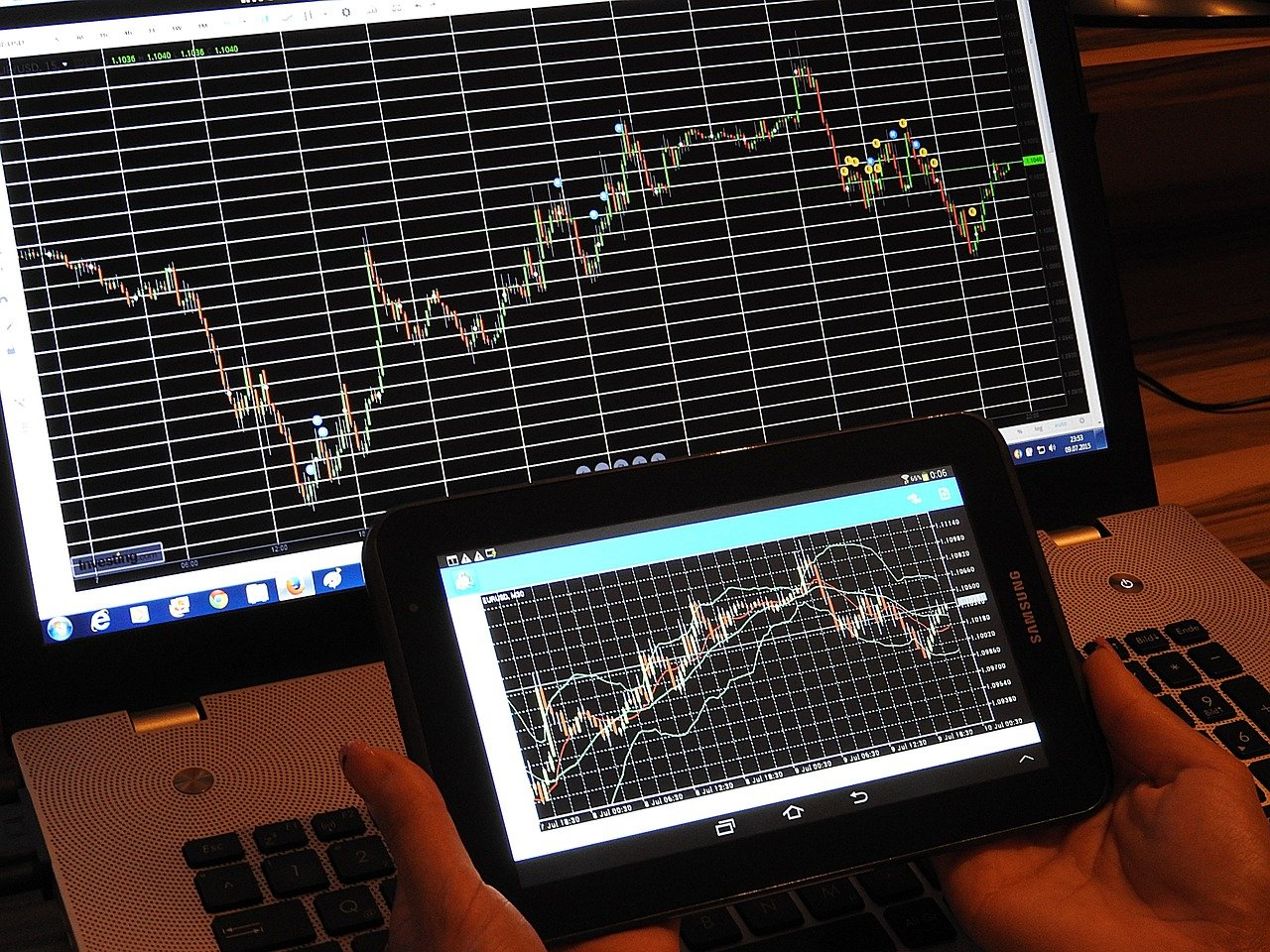 Trading Trend e Trendline