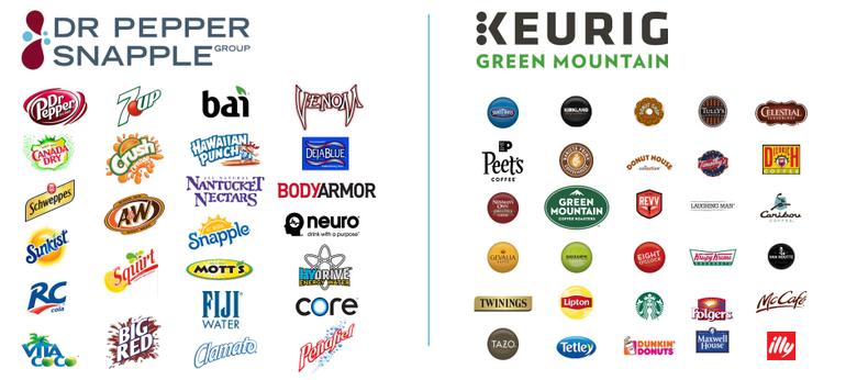 Le 10 aziende, del mercato delle bevande, più grandi al mondo